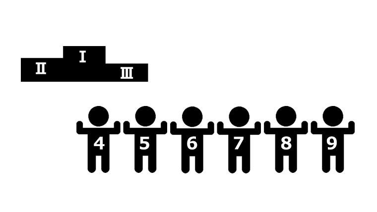 嫌がられるベーシストのランキング四位以降のイメージ画像